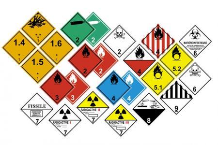 Classement des matières dangereuses